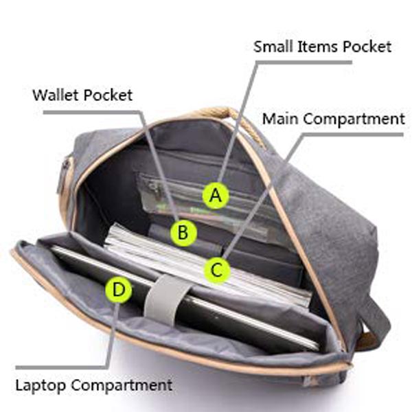 Laptop Briefcase Backpack wholesaler